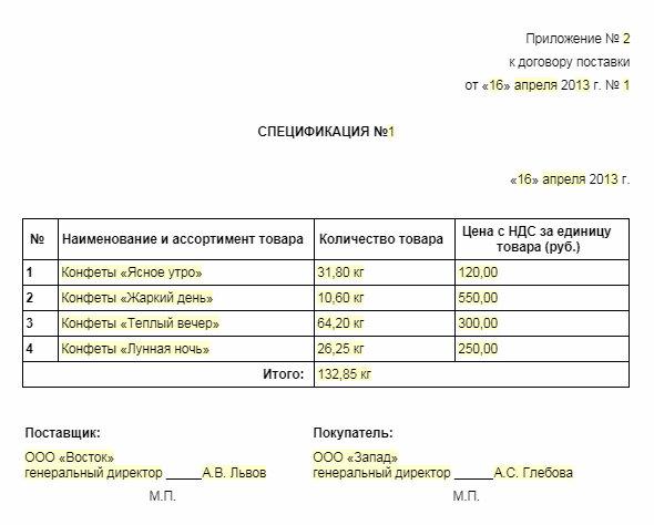 образцы составления спецификации к договору