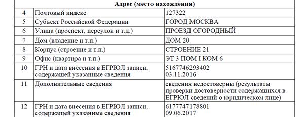 Гражданский процессуальный кодекс рф принят