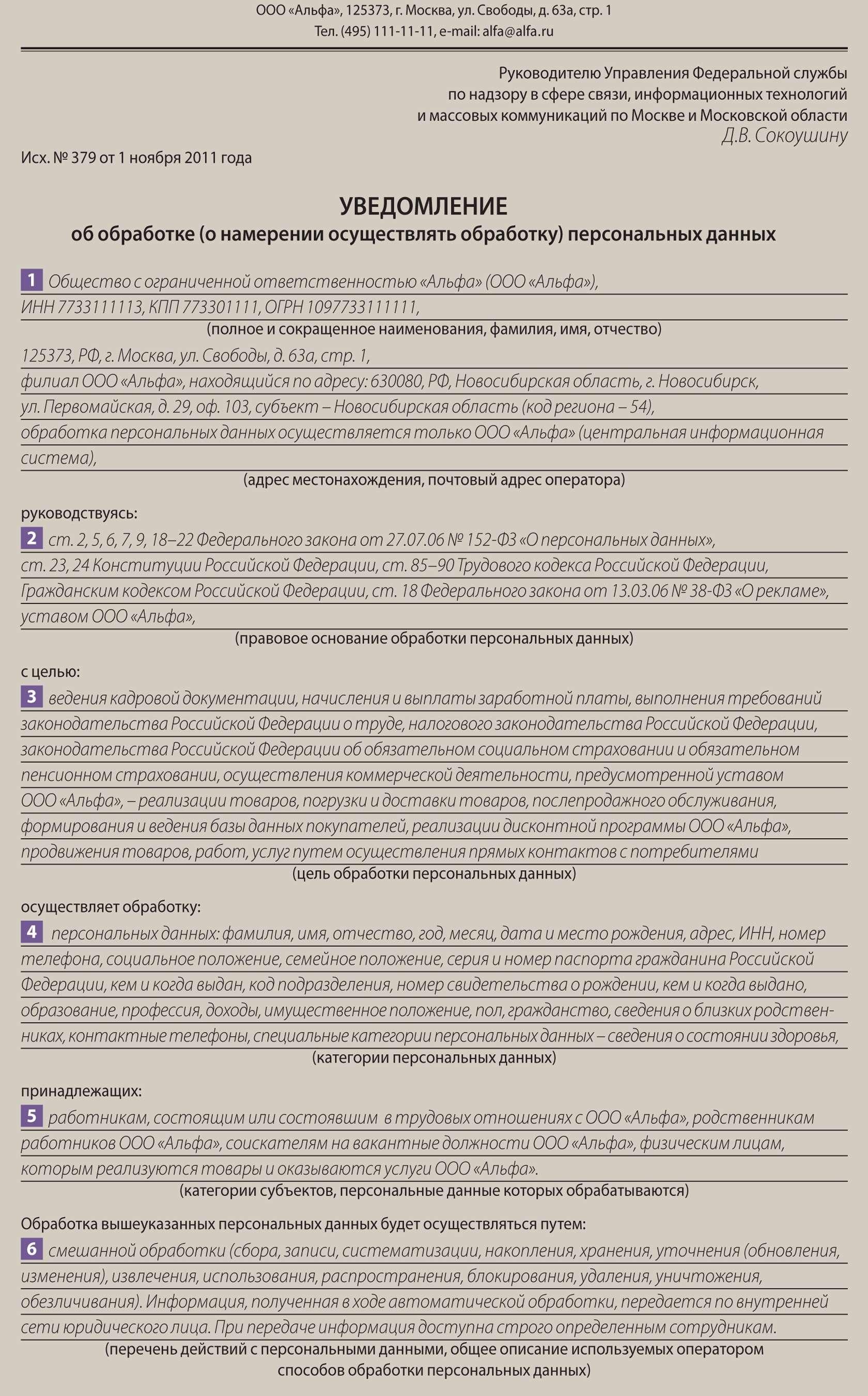 инструкция по заполнению персонифицированных данных