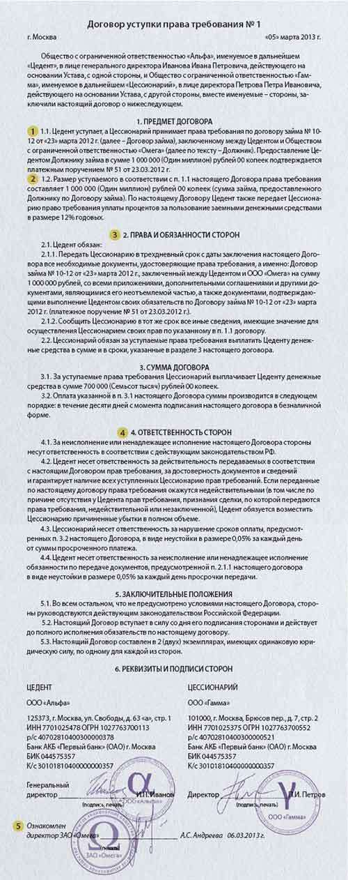 Договор об уступке права требования