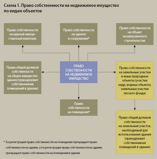 Образец трудового договора с продавцом-консультантом