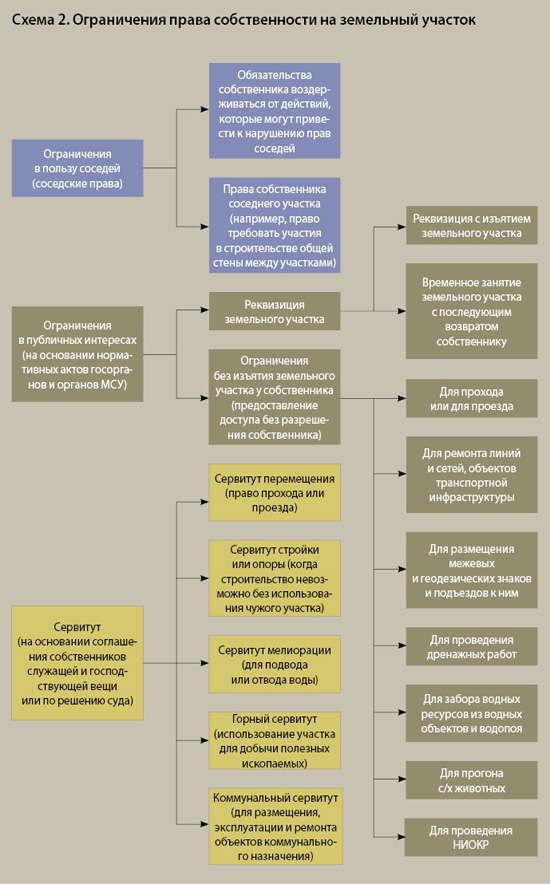 Как правильно заполнить отчёт о движении средств по счету в иностранном